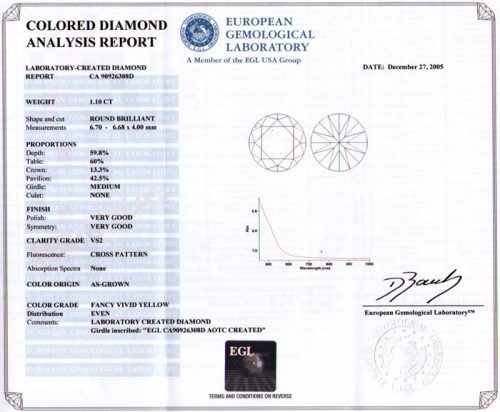 diamond egl certificate grading gia sample certified reports differences 10ct both round yellow